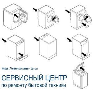 номер модели стиральной машины